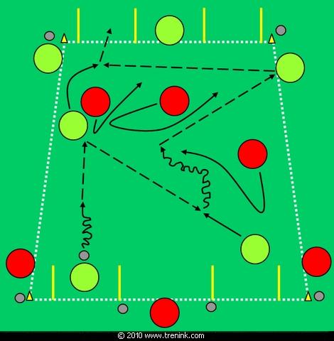 Hra 3:3 na 4 branky s 6 narážeči