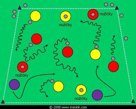 Mrazík - herní cvičení