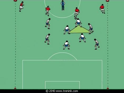 Defenzivní hra – taktická realizace