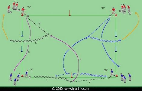 Rychlá přebíhačka s vedením míče
