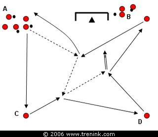 Hala - kombinace ve čtverci